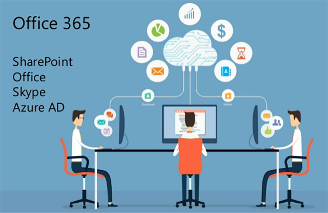 office 365 security concerns eu general data protection regulation
